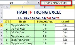 Hướng dẫn cách sử dụng hàm IF trong Excel cơ bản